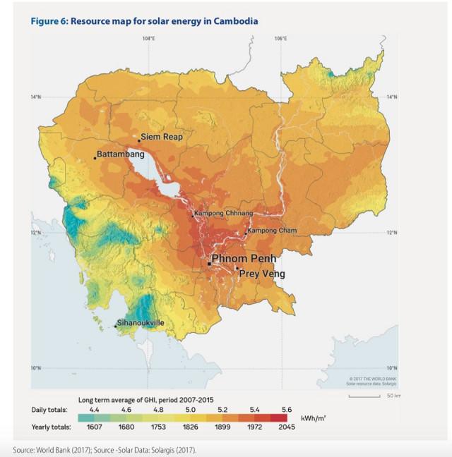 Why Cambodia needs Renewable Energy