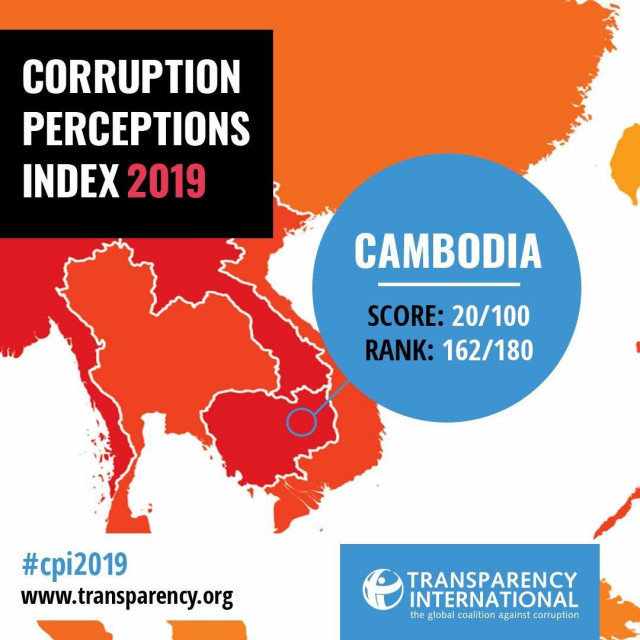 Cambodia Scores High on the 2019 Corruption Perception Index