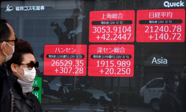Asian markets slip on fears of second virus wave