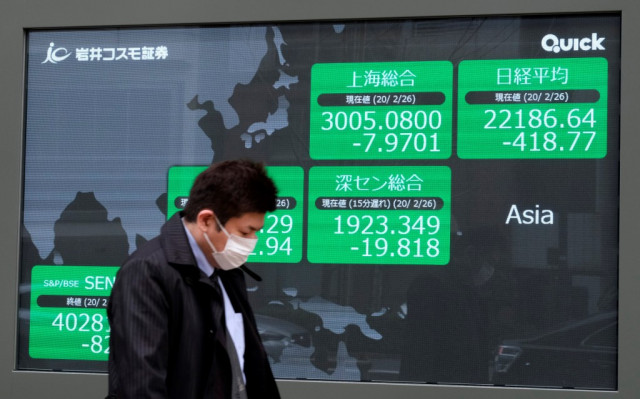 Asian markets track US rally but stimulus battle tempers hope