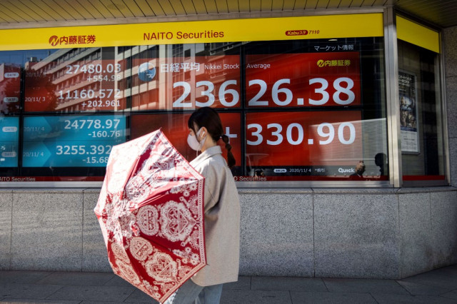 Asian markets fall as virus surge leads to new lockdowns